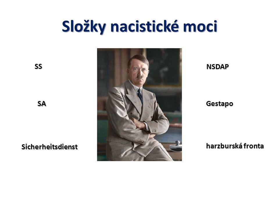 Složky nacistické moci SS Gestapo Sicherheitsdienst harzburská fronta NSDAP SA