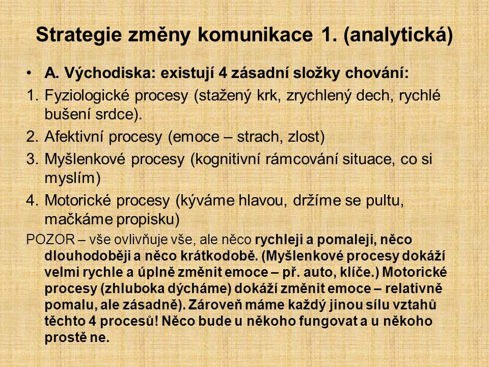 Strategie změny komunikace 1. (analytická) A. Východiska: existují 4 zásadní složky chování: 1.Fyziologické procesy (stažený krk, zrychlený dech, rych