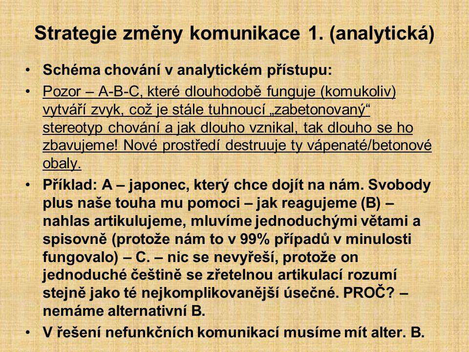 Strategie změny komunikace 1. (analytická) Schéma chování v analytickém přístupu: Pozor – A-B-C, které dlouhodobě funguje (komukoliv) vytváří zvyk, co