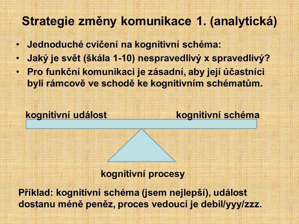 Strategie změny komunikace 1. (analytická) Jednoduché cvičení na kognitivní schéma: Jaký je svět (škála 1-10) nespravedlivý x spravedlivý? Pro funkční