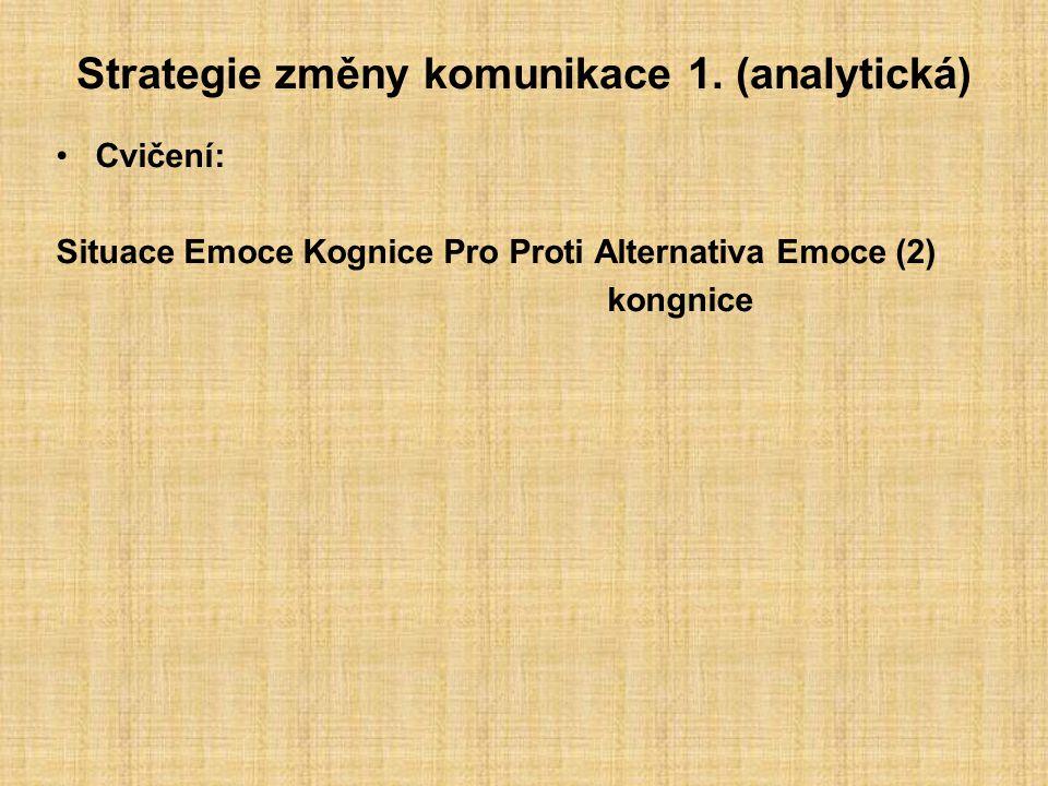 Strategie změny komunikace 1. (analytická) Cvičení: Situace Emoce Kognice Pro Proti Alternativa Emoce (2) kongnice