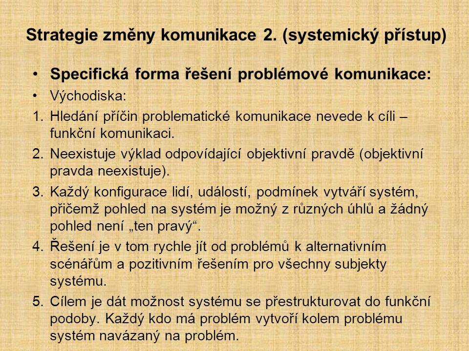 Strategie změny komunikace 2. (systemický přístup) Specifická forma řešení problémové komunikace: Východiska: 1.Hledání příčin problematické komunikac