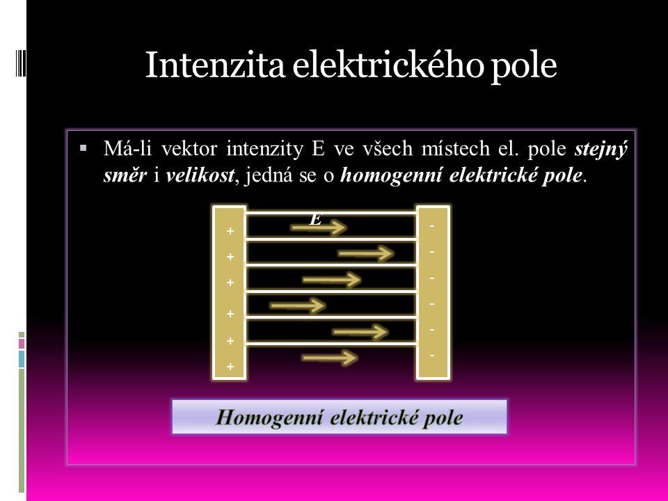 Intenzita elektrického pole  Má-li vektor intenzity E ve všech místech el. pole stejný směr i velikost, jedná se o homogenní elektrické pole. + + + +