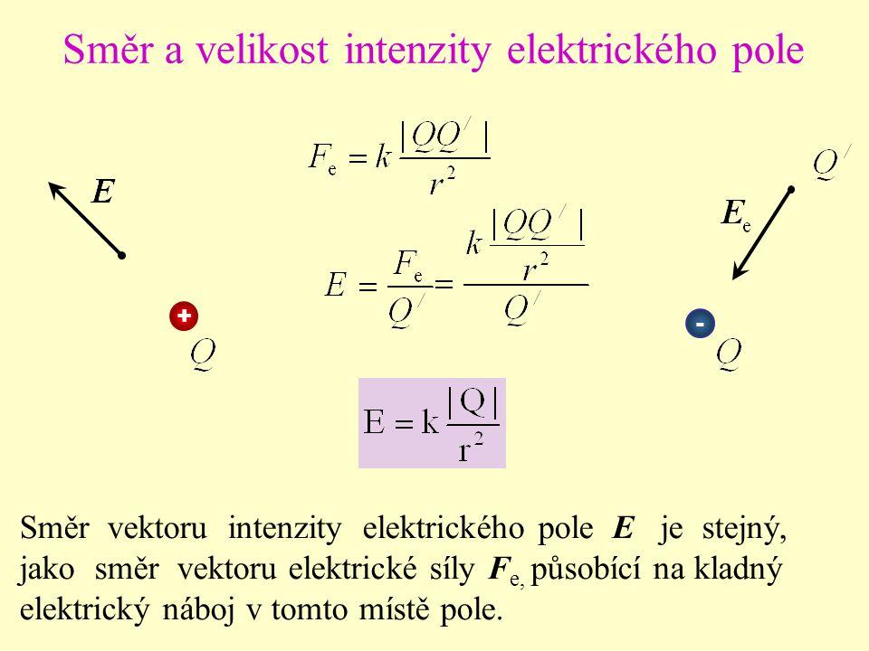 Směr a velikost intenzity elektrického pole + - Směr vektoru intenzity elektrického pole E je stejný, jako směr vektoru elektrické síly F e, působící na kladný elektrický náboj v tomto místě pole.