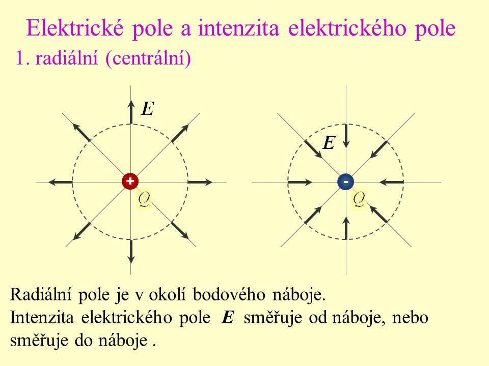 Elektrické pole a intenzita elektrického pole 1.