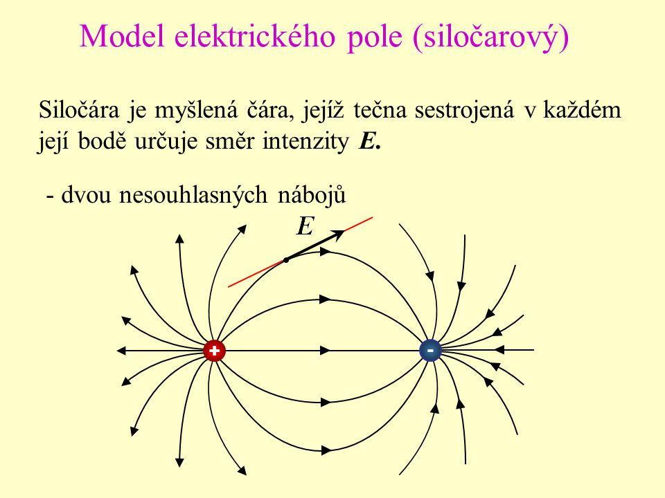 Model elektrického pole (siločarový) Siločára je myšlená čára, jejíž tečna sestrojená v každém její bodě určuje směr intenzity E.