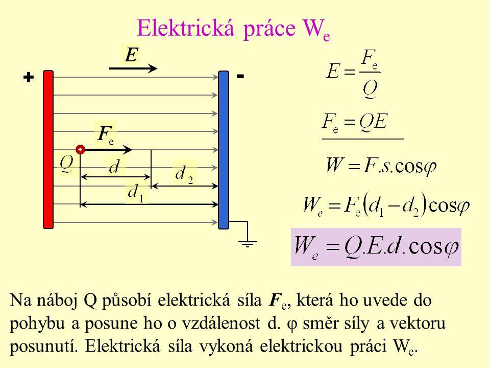 + - + + Na náboj Q působí elektrická síla F e, která ho uvede do pohybu a posune ho o vzdálenost d.