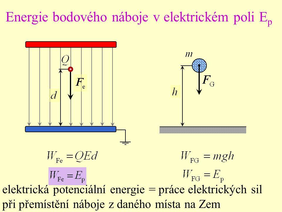 elektrická potenciální energie = práce elektrických sil při přemístění náboje z daného místa na Zem Energie bodového náboje v elektrickém poli E p +