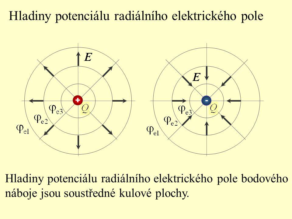 Hladiny potenciálu radiálního elektrického pole Hladiny potenciálu radiálního elektrického pole bodového náboje jsou soustředné kulové plochy.