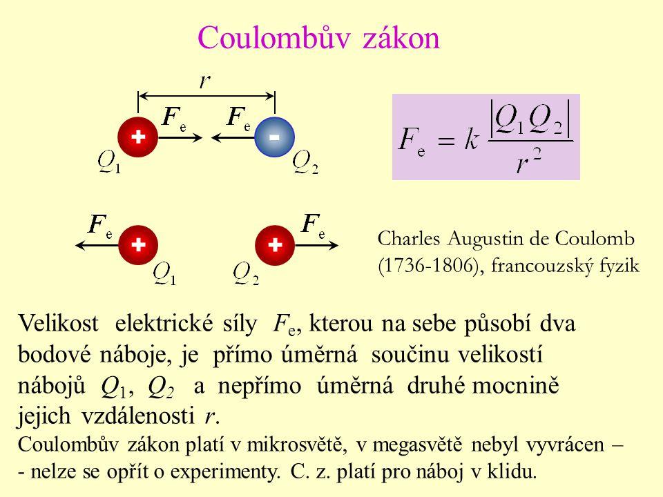 Velikost elektrické síly F e, kterou na sebe působí dva bodové náboje, je přímo úměrná součinu velikostí nábojů Q 1, Q 2 a nepřímo úměrná druhé mocnině jejich vzdálenosti r.