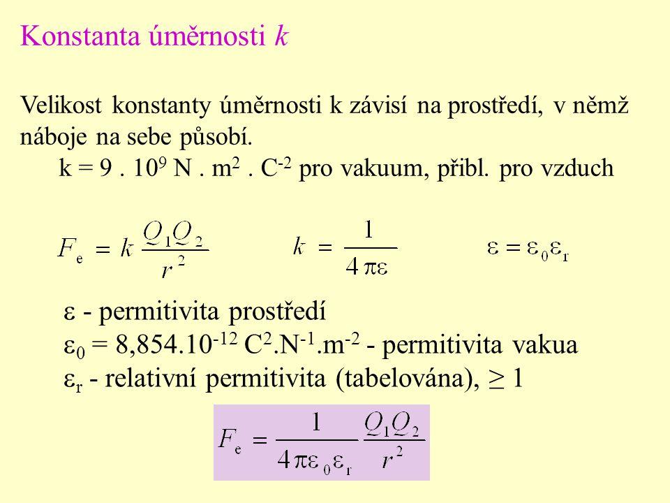  - permitivita prostředí  0 = 8,854.10 -12 C 2.N -1.m -2 - permitivita vakua  r - relativní permitivita (tabelována), ≥ 1 Konstanta úměrnosti k Velikost konstanty úměrnosti k závisí na prostředí, v němž náboje na sebe působí.