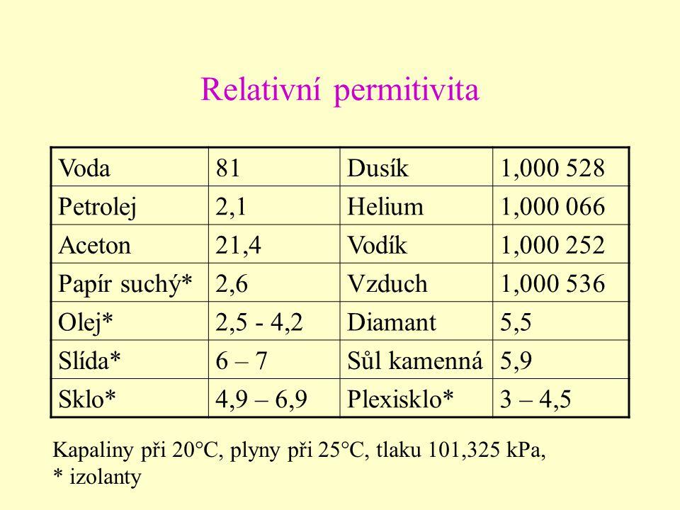 Relativní permitivita Voda81Dusík1,000 528 Petrolej2,1Helium1,000 066 Aceton21,4Vodík1,000 252 Papír suchý*2,6Vzduch1,000 536 Olej*2,5 - 4,2Diamant5,5 Slída*6 – 7Sůl kamenná5,9 Sklo*4,9 – 6,9Plexisklo*3 – 4,5 Kapaliny při 20°C, plyny při 25°C, tlaku 101,325 kPa, * izolanty