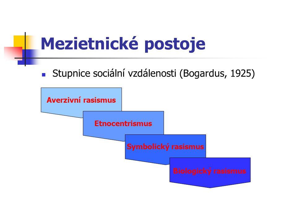 Mezietnické postoje Stupnice sociální vzdálenosti (Bogardus, 1925) Averzivní rasismus Etnocentrismus Symbolický rasismus Biologický rasismus