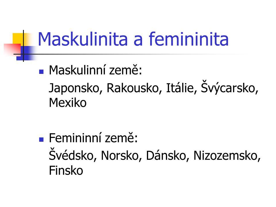 Maskulinita a femininita Maskulinní země: Japonsko, Rakousko, Itálie, Švýcarsko, Mexiko Femininní země: Švédsko, Norsko, Dánsko, Nizozemsko, Finsko