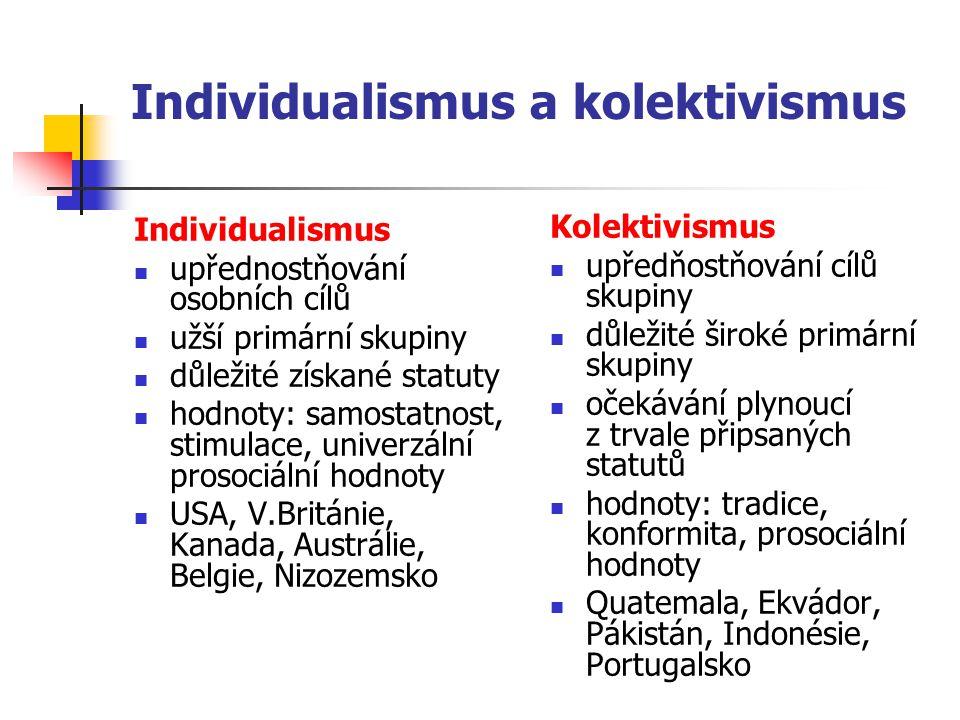 Individualismus a kolektivismus Individualismus upřednostňování osobních cílů užší primární skupiny důležité získané statuty hodnoty: samostatnost, st