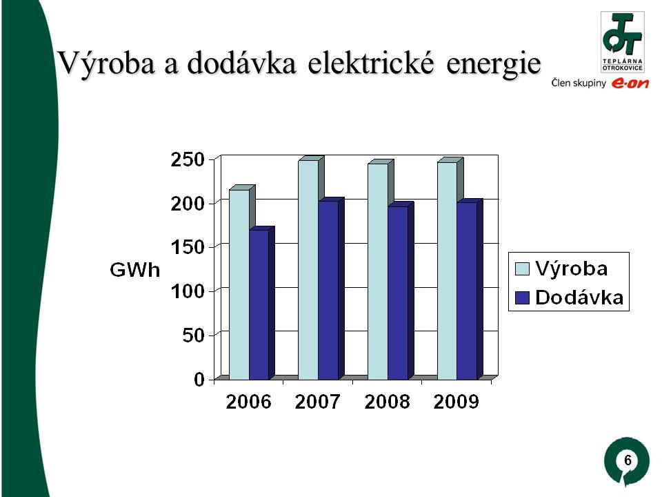 6 Výroba a dodávka elektrické energie Výroba a dodávka elektrické energie