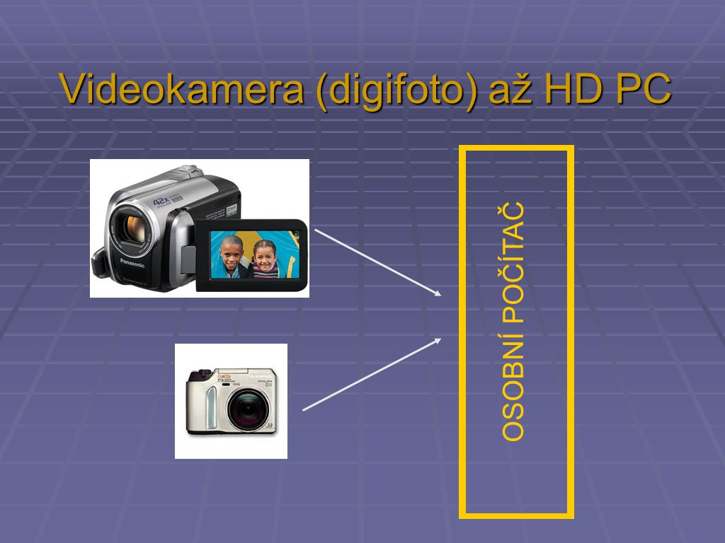 Videokamera (digifoto) až HD PC OSOBNÍ POČÍTAČ