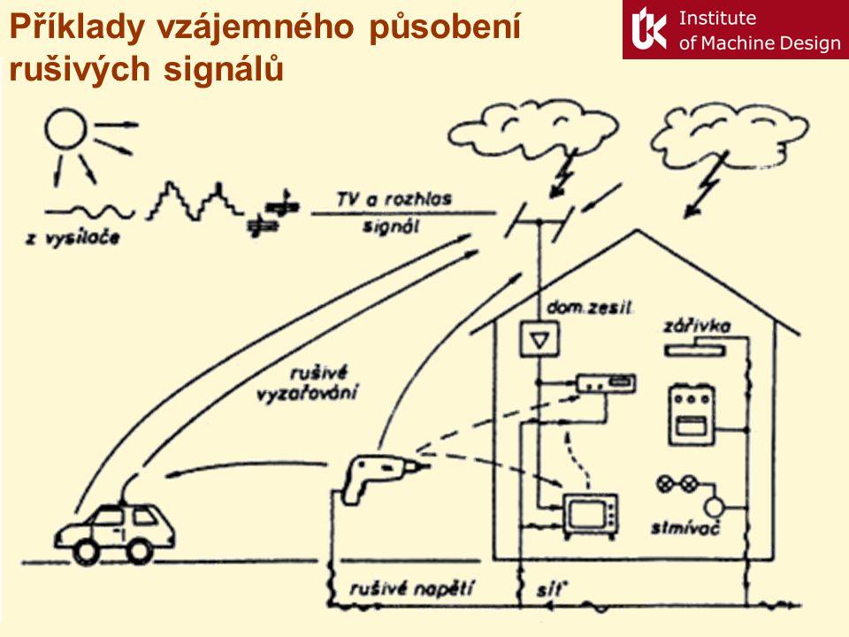 Vzájemné působení různých rušivých systémů Elektromagnetická interference (rušení) EMI Elektromagnetická kompatibilita EMC Elektromagnetická susceptibilita (odolnost, imunita) EMS Elektromagnetická interference (EMI) omezovaní příčin rušení dosahuje kompatibility opatřeními na straně zdrojů rušení a přenosových cest Elektromagnetická susceptibilita / imunita (EMS) odstraňování důsledků rušení dosahuje kompatibility technickými opatřeními, které zvyšují odolnost objektu proti rušení