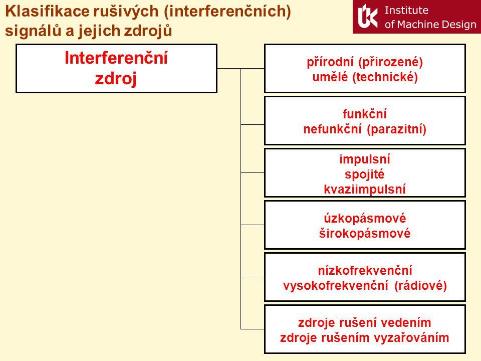 Klasifikace rušivých (interferenčních) signálů a jejich zdrojů přírodní (přirozené) umělé (technické) funkční nefunkční (parazitní) impulsní spojité k