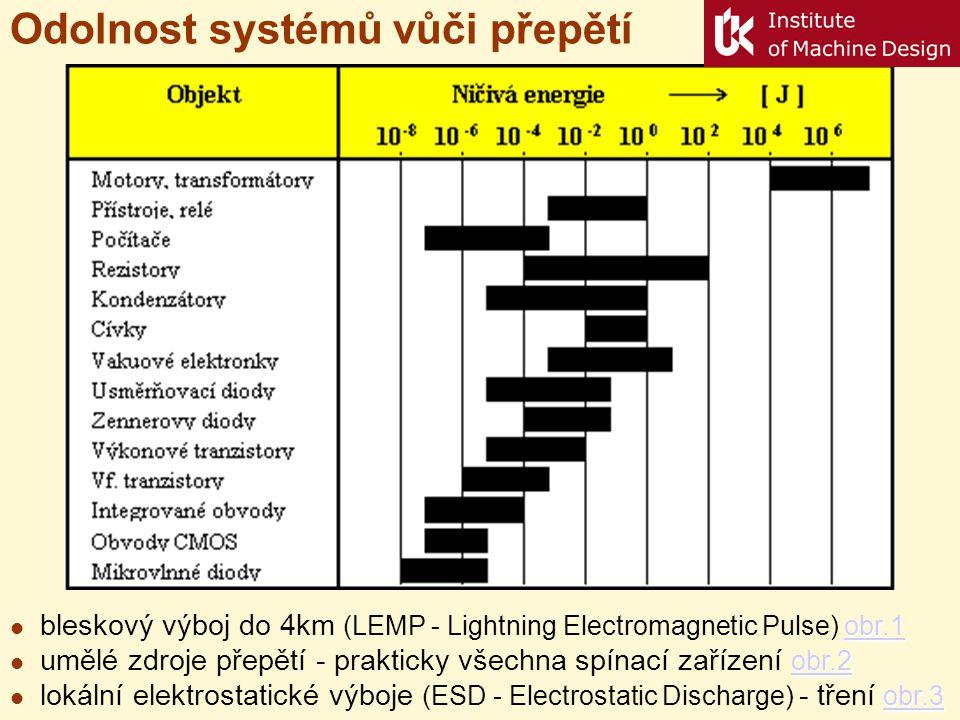 Odolnost systémů vůči přepětí obr.1 obr.1 bleskový výboj do 4km (LEMP - Lightning Electromagnetic Pulse) obr.1obr.1 obr.2 obr.2 umělé zdroje přepětí -