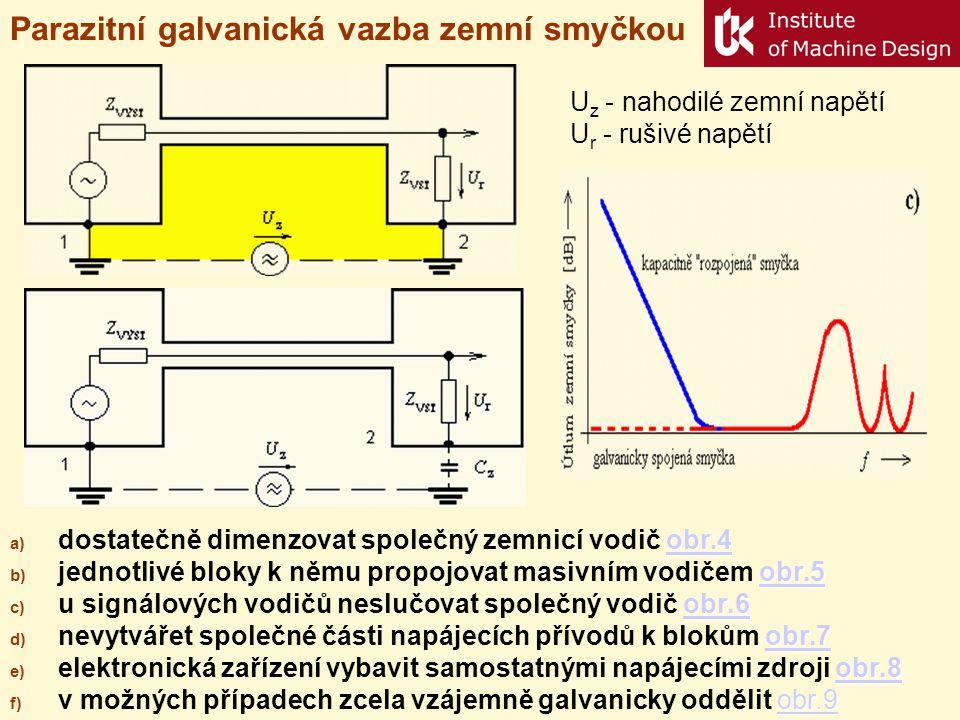 Parazitní galvanická vazba zemní smyčkou obr.4 obr.4 a) dostatečně dimenzovat společný zemnicí vodič obr.4obr.4 obr.5 obr.5 b) jednotlivé bloky k němu