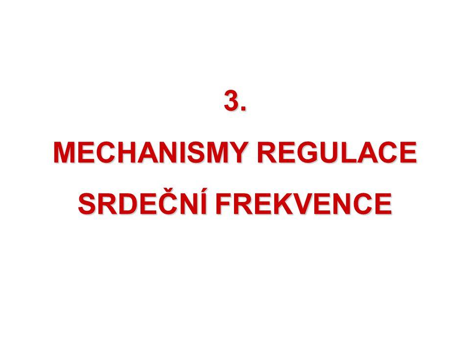 3. MECHANISMY REGULACE SRDEČNÍ FREKVENCE