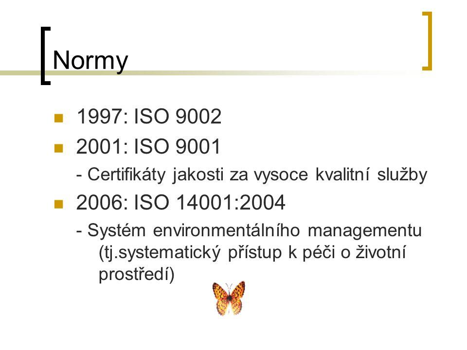 Normy 1997: ISO 9002 2001: ISO 9001 - Certifikáty jakosti za vysoce kvalitní služby 2006: ISO 14001:2004 - Systém environmentálního managementu (tj.systematický přístup k péči o životní prostředí)