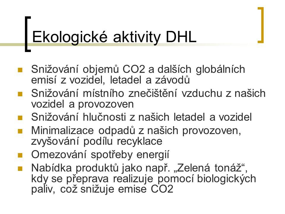 Ekologické aktivity DHL Snižování objemů CO2 a dalších globálních emisí z vozidel, letadel a závodů Snižování místního znečištění vzduchu z našich vozidel a provozoven Snižování hlučnosti z našich letadel a vozidel Minimalizace odpadů z našich provozoven, zvyšování podílu recyklace Omezování spotřeby energií Nabídka produktů jako např.
