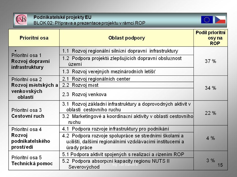 15 Podnikatelské projekty EU BLOK 02: Příprava a prezentace projektu v rámci ROP Ing. Jan Bartoš ©.