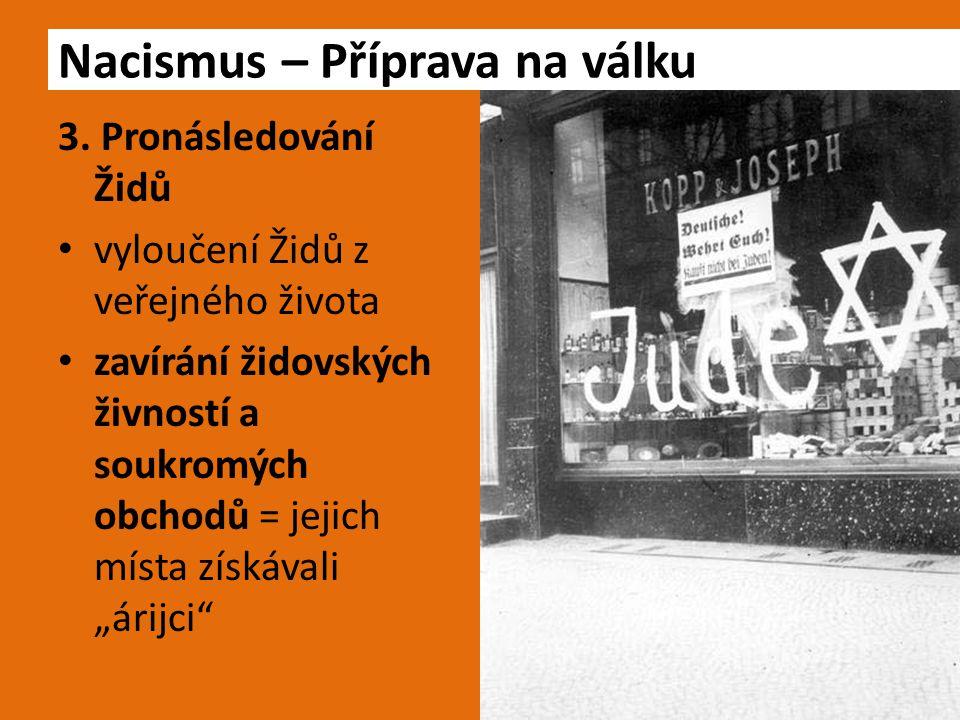 """1935 – Norimberské zákony Židé byli postaveni mimo zákon a zbaveni občanství listopad 1938 – """"Křišťálová noc rozbíjení výkladních skříní židovských obchodů, zapalování synagog a knih židovských autorů, rabování židovského majetku Nacismus – Příprava na válku"""