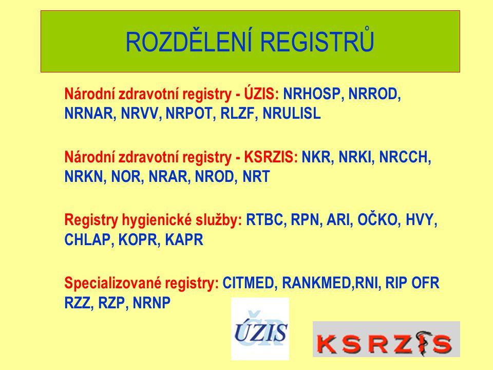 ROZDĚLENÍ REGISTRŮ Národní zdravotní registry - ÚZIS: NRHOSP, NRROD, NRNAR, NRVV, NRPOT, RLZF, NRULISL Národní zdravotní registry - KSRZIS: NKR, NRKI, NRCCH, NRKN, NOR, NRAR, NROD, NRT Registry hygienické služby: RTBC, RPN, ARI, OČKO, HVY, CHLAP, KOPR, KAPR Specializované registry: CITMED, RANKMED,RNI, RIP OFR RZZ, RZP, NRNP