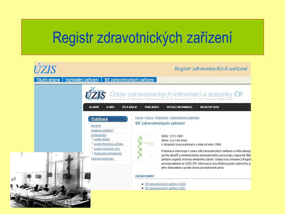 Registr zdravotnických zařízení