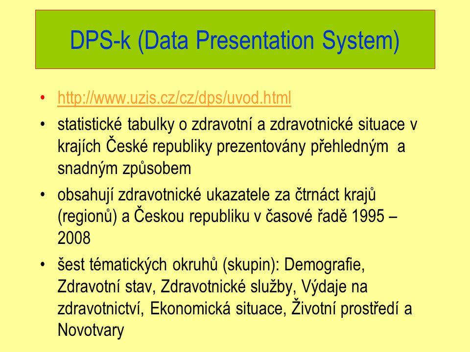 DPS-k (Data Presentation System) http://www.uzis.cz/cz/dps/uvod.html statistické tabulky o zdravotní a zdravotnické situace v krajích České republiky prezentovány přehledným a snadným způsobem obsahují zdravotnické ukazatele za čtrnáct krajů (regionů) a Českou republiku v časové řadě 1995 – 2008 šest tématických okruhů (skupin): Demografie, Zdravotní stav, Zdravotnické služby, Výdaje na zdravotnictví, Ekonomická situace, Životní prostředí a Novotvary