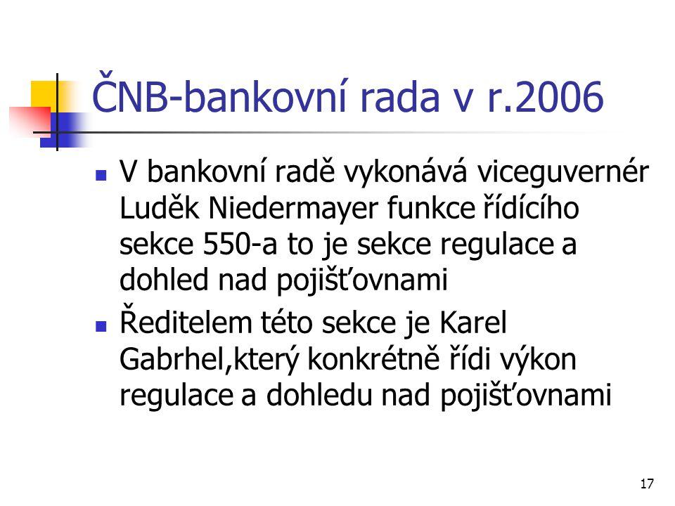 17 ČNB-bankovní rada v r.2006 V bankovní radě vykonává viceguvernér Luděk Niedermayer funkce řídícího sekce 550-a to je sekce regulace a dohled nad pojišťovnami Ředitelem této sekce je Karel Gabrhel,který konkrétně řídi výkon regulace a dohledu nad pojišťovnami