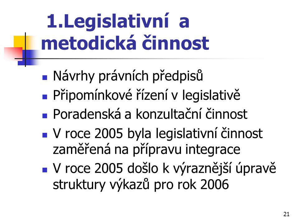 21 1.Legislativní a metodická činnost Návrhy právních předpisů Připomínkové řízení v legislativě Poradenská a konzultační činnost V roce 2005 byla legislativní činnost zaměřená na přípravu integrace V roce 2005 došlo k výraznější úpravě struktury výkazů pro rok 2006