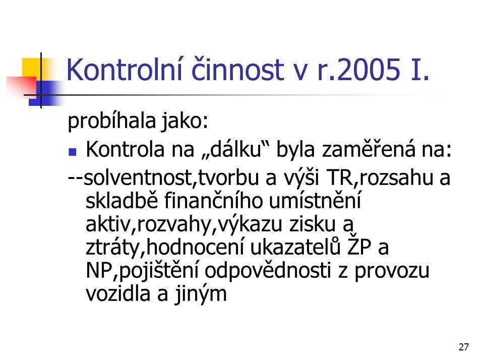 27 Kontrolní činnost v r.2005 I.
