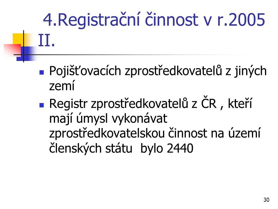 30 4.Registrační činnost v r.2005 II.
