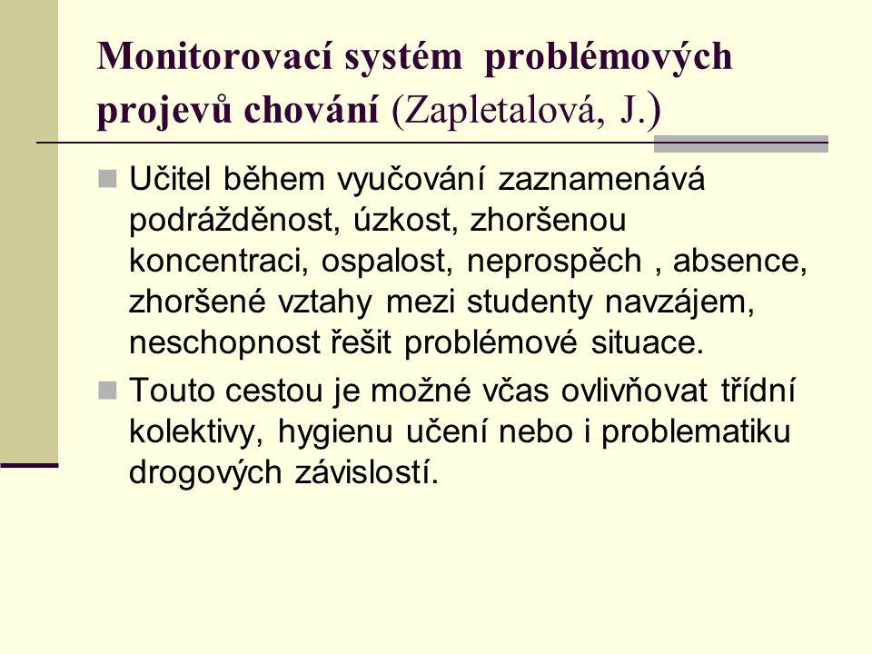 Monitorovací systém problémových projevů chování (Zapletalová, J. ) Učitel během vyučování zaznamenává podrážděnost, úzkost, zhoršenou koncentraci, os