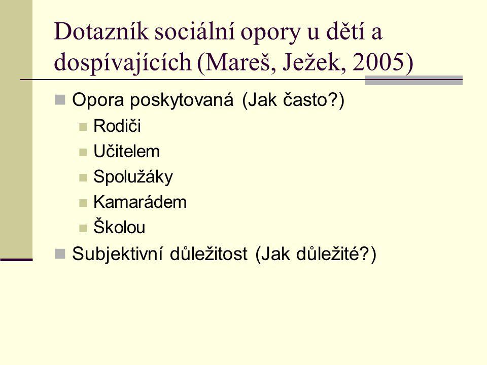 Dotazník sociální opory u dětí a dospívajících (Mareš, Ježek, 2005) Opora poskytovaná (Jak často?) Rodiči Učitelem Spolužáky Kamarádem Školou Subjekti