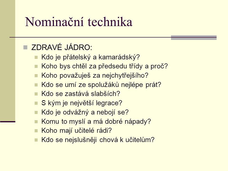 Nominační technika ZDRAVÉ JÁDRO: Kdo je přátelský a kamarádský? Koho bys chtěl za předsedu třídy a proč? Koho považuješ za nejchytřejšího? Kdo se umí