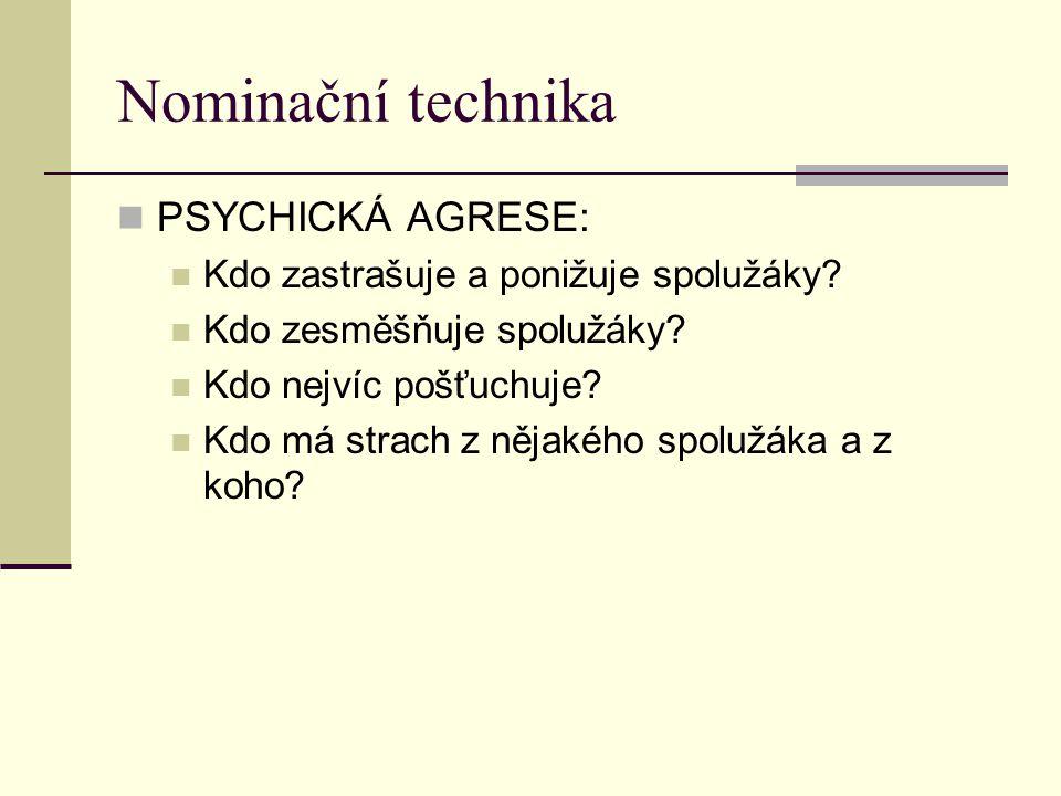 Nominační technika PSYCHICKÁ AGRESE: Kdo zastrašuje a ponižuje spolužáky? Kdo zesměšňuje spolužáky? Kdo nejvíc pošťuchuje? Kdo má strach z nějakého sp