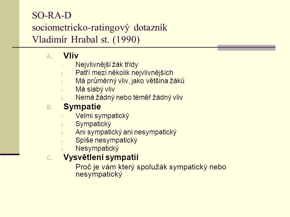 SO-RA-D sociometricko-ratingový dotazník Vladimír Hrabal st. (1990) A. Vliv 1. Nejvlivnější žák třídy 2. Patří mezi několik nejvlivnějších 3. Má průmě