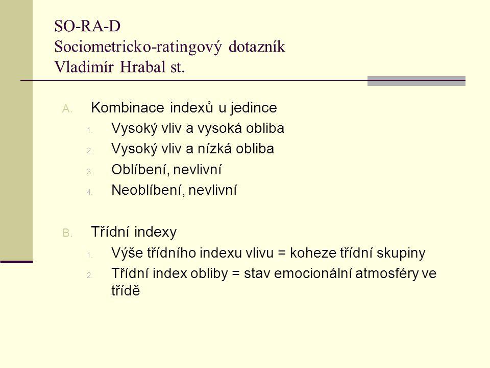 SO-RA-D Sociometricko-ratingový dotazník Vladimír Hrabal st. A. Kombinace indexů u jedince 1. Vysoký vliv a vysoká obliba 2. Vysoký vliv a nízká oblib