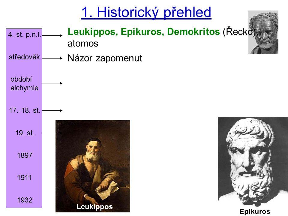 2 1.Historický přehled Leukippos, Epikuros, Demokritos (Řecko), atomos 4.