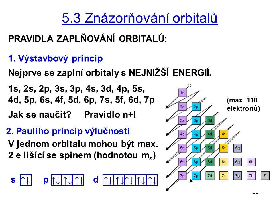 28 PRAVIDLA ZAPLŇOVÁNÍ ORBITALŮ: 1. Výstavbový princip 2. Pauliho princip výlučnosti 5.3 Znázorňování orbitalů Nejprve se zaplní orbitaly s NEJNIŽŠÍ E