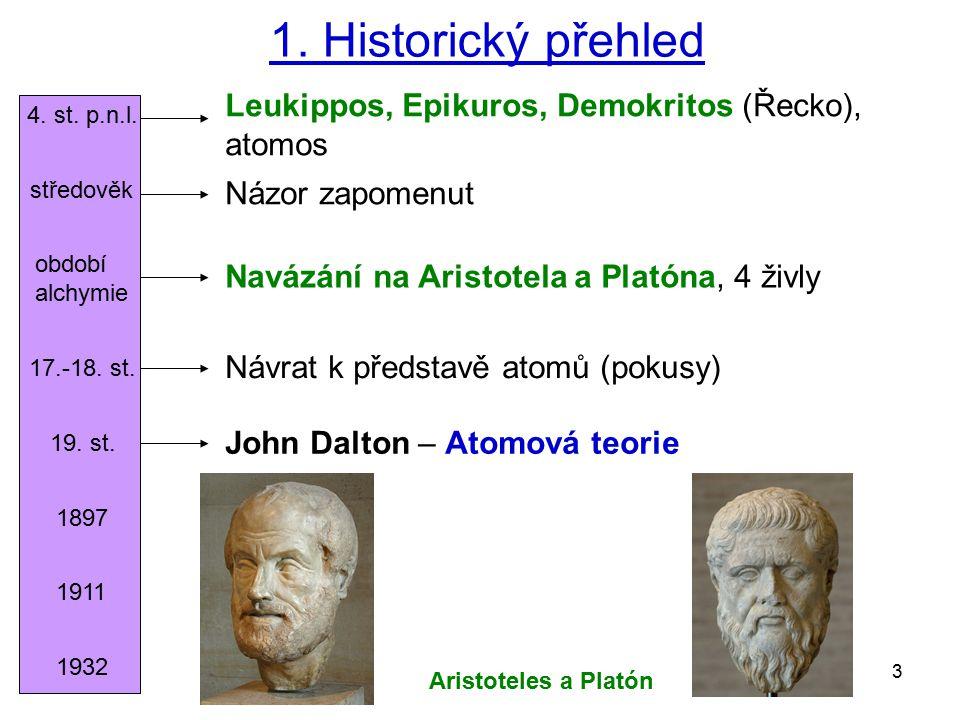 3 1. Historický přehled Leukippos, Epikuros, Demokritos (Řecko), atomos 4. st. p.n.l. středověk období alchymie 17.-18. st. 19. st. Názor zapomenut Na