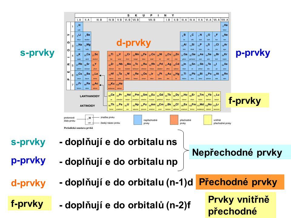 33 s-prvkyp-prvky d-prvky f-prvky s-prvky p-prvky d-prvky f-prvky - doplňují e do orbitalu ns - doplňují e do orbitalu np - doplňují e do orbitalu (n-1)d - doplňují e do orbitalů (n-2)f Nepřechodné prvky Přechodné prvky Prvky vnitřně přechodné