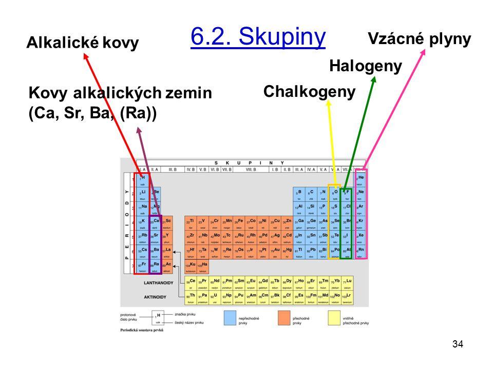 34 Alkalické kovy Kovy alkalických zemin (Ca, Sr, Ba, (Ra)) Chalkogeny Halogeny Vzácné plyny 6.2.