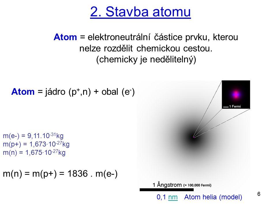 6 2.Stavba atomu Atom = elektroneutrální částice prvku, kterou nelze rozdělit chemickou cestou.