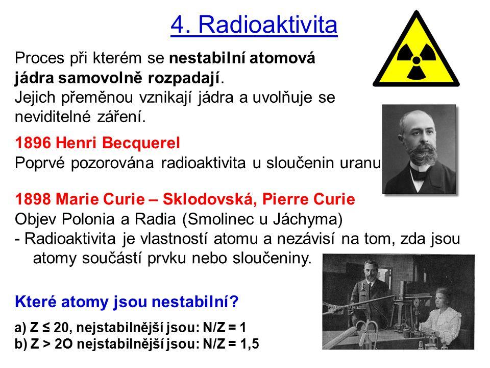 8 4. Radioaktivita Proces při kterém se nestabilní atomová jádra samovolně rozpadají. Jejich přeměnou vznikají jádra a uvolňuje se neviditelné záření.